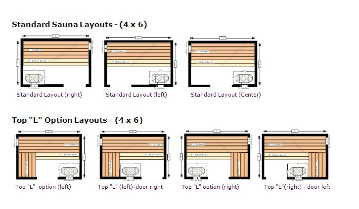 Standard Sauna Layouts 4x6