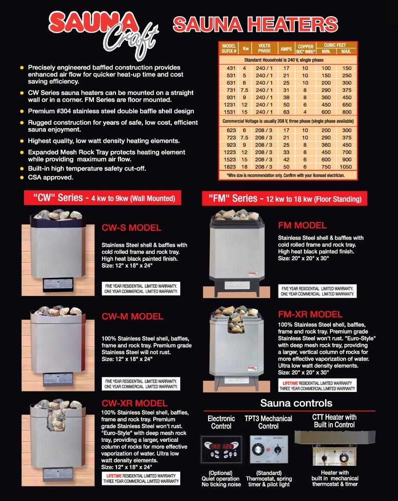 Sauna Craft Electric Sauna Heaters CanadaBuilt Sauna Heaters - Sauna heater wiring diagram
