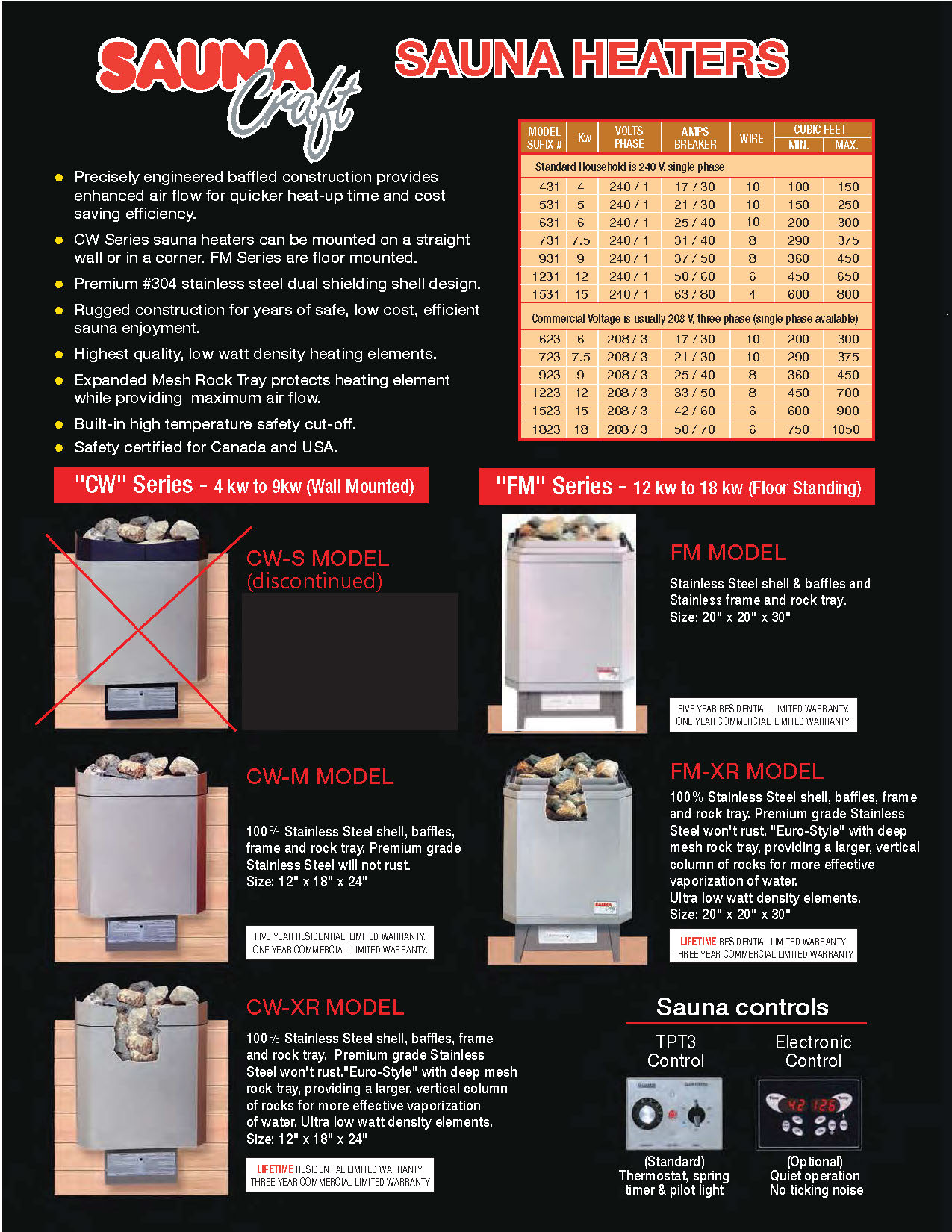 Sauna Craft Electric Heaters Canada Built 10 Kw Furnace Wiring Diagram See Brochure Page