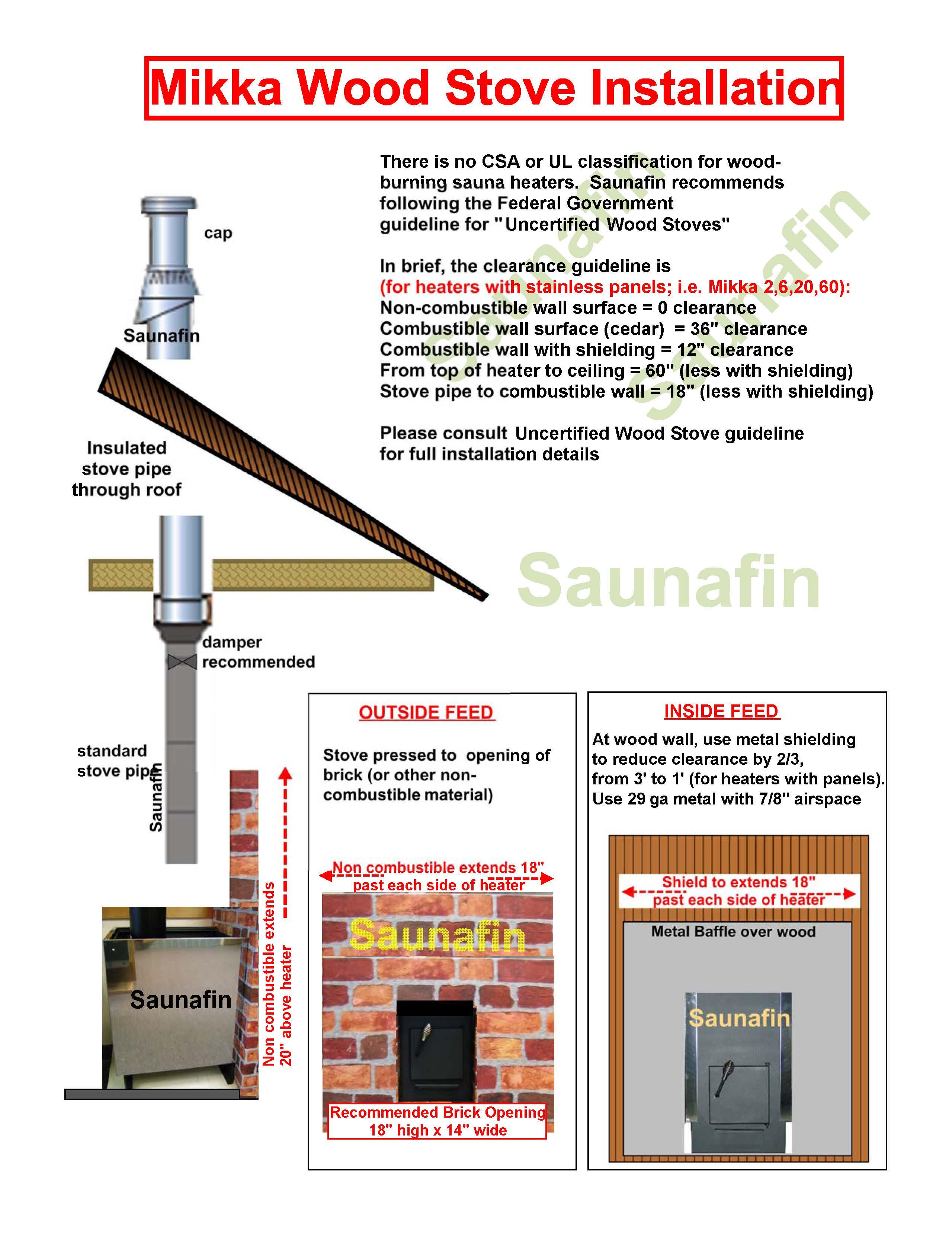 Wood Burning Sauna Heaters Sauna Stoves Fire Brick Options