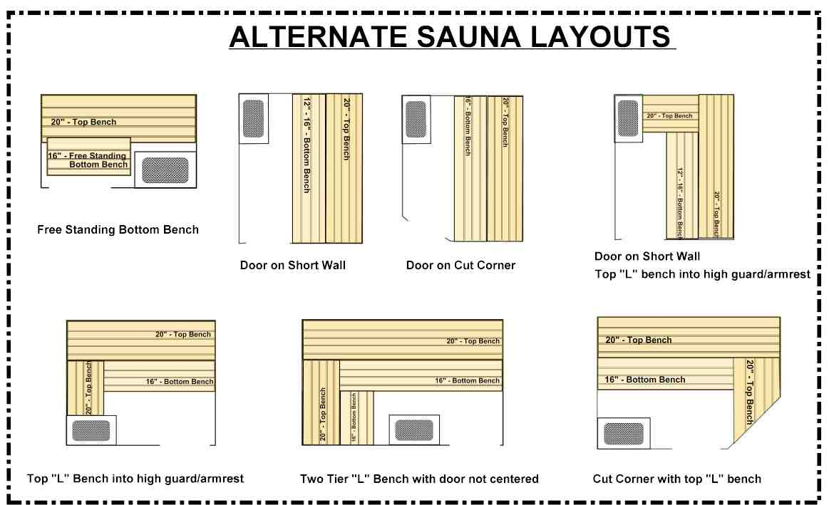 Diy Sauna Kits Customize Build Your Home Wiring Diagram See Enlarged View Of Alternate Layouts