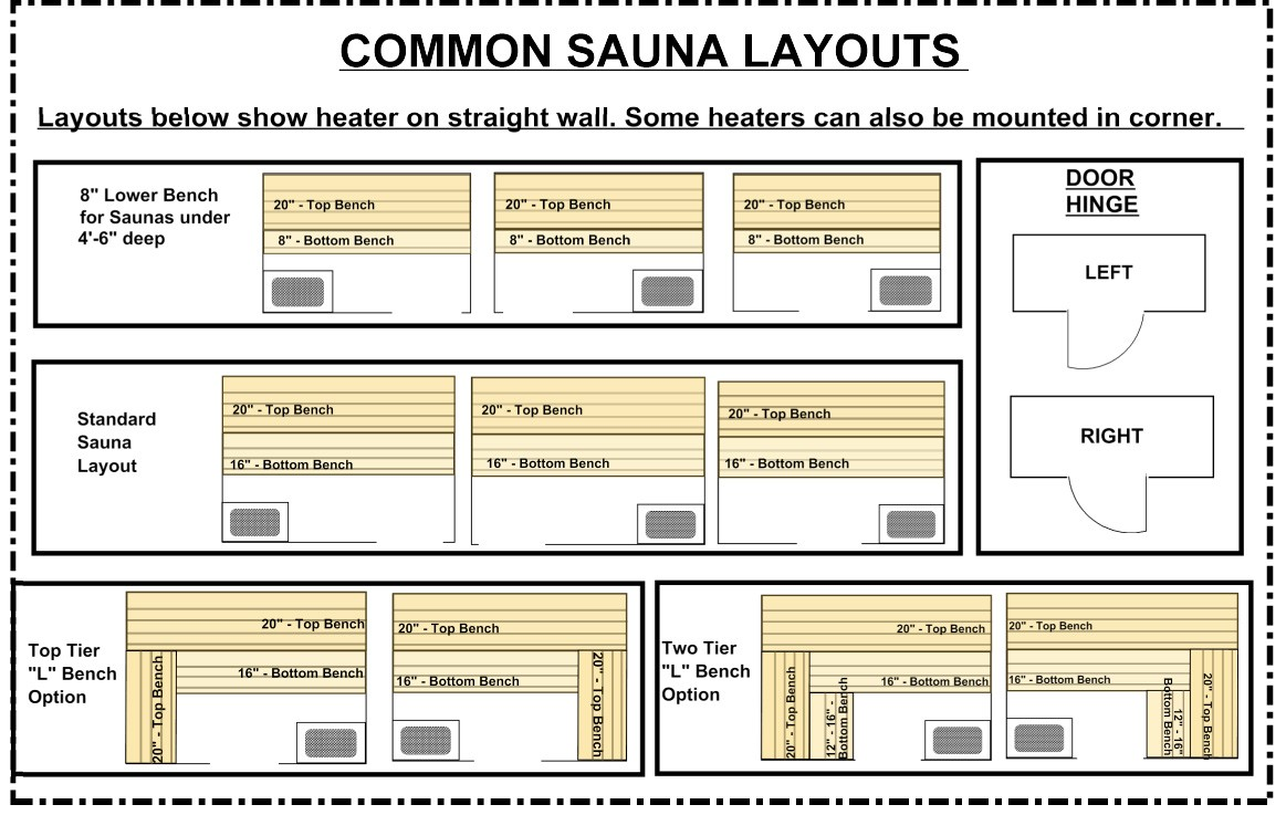 Diy Sauna Kits Customize Build Your Home Wiring Diagram See Enlarged View Of Layouts